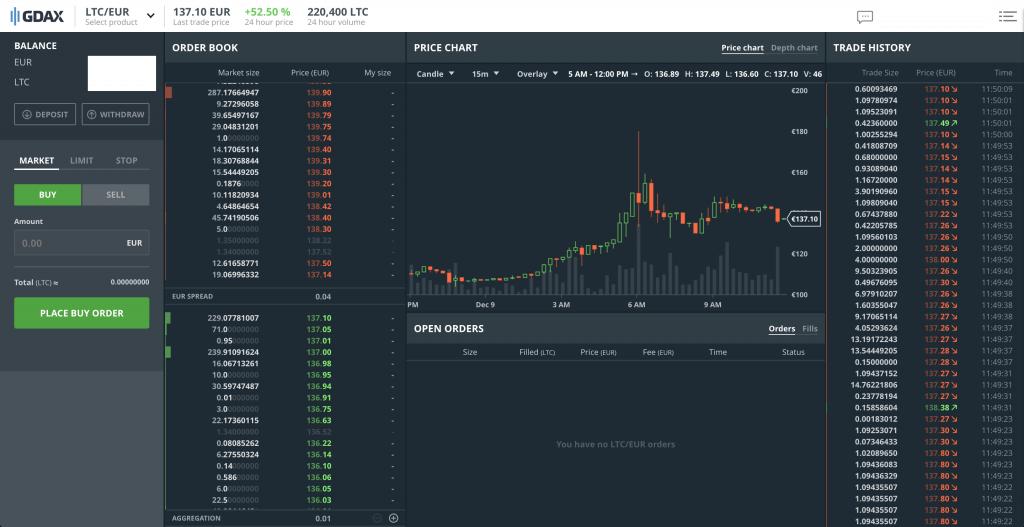GDAX crypto exchange