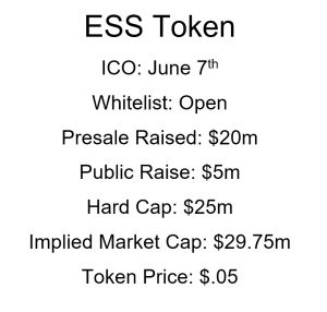 Essentia Token Metrics ICO Whitelists