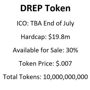 drep tokenomics ico whitelists
